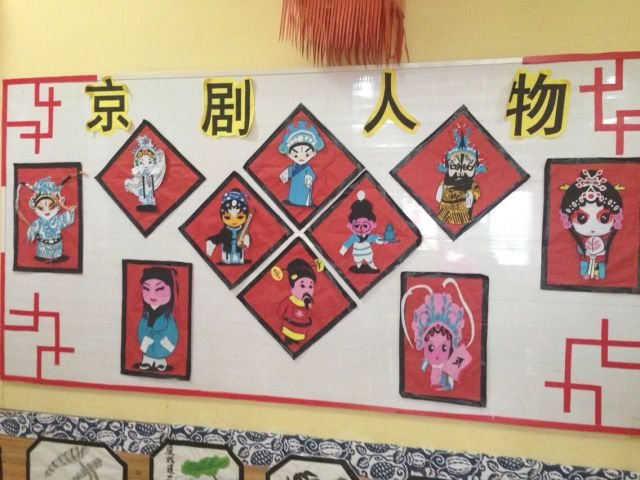幼儿园环境创设中京剧人物图片